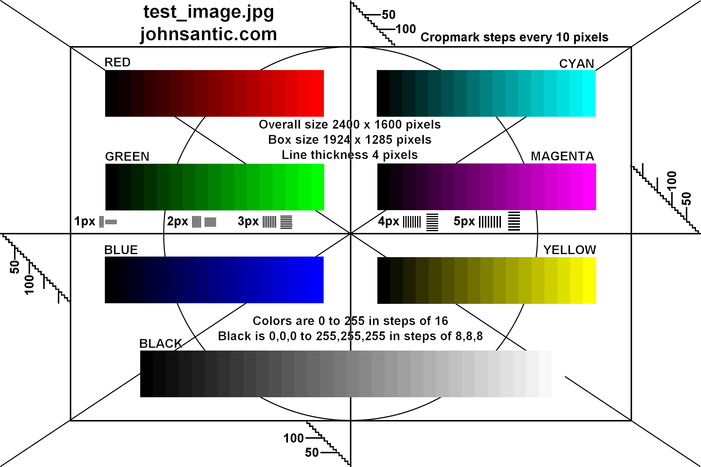 Monitor Test Images Crt Diagram